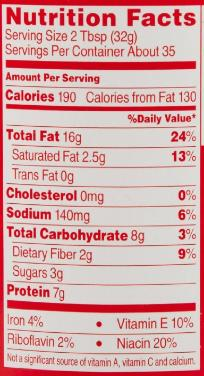 Jif peanut butter Nutrition facts