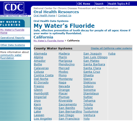 Does my water have fluoride?