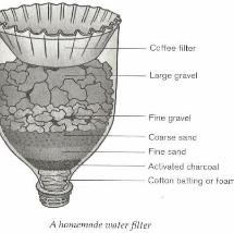 How to make a coffee filter for water filtration
