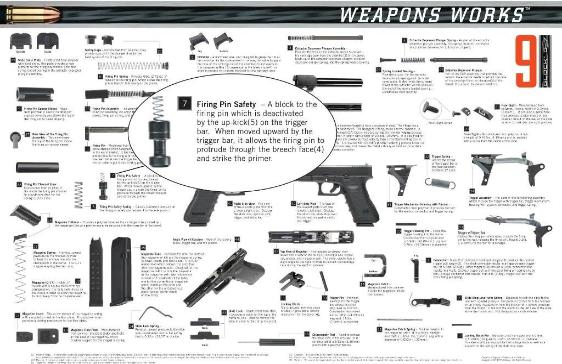 Glock poster - a detailed look at the parts
